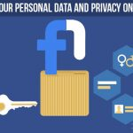 These 11 Facebook privacy tweaks put you back in control By Sean Captain